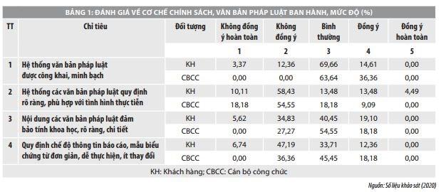 Kiểm soát chi đầu tư xây dựng cơ bản qua Kho bạc Nhà nước huyện Mỹ Xuyên, tỉnh Sóc Trăng   - Ảnh 1