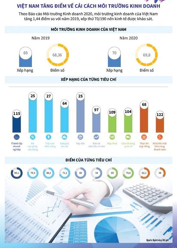 [Infographic] Năm 2019 đánh dấu kỷ lục mới của kinh tế Việt Nam - Ảnh 3