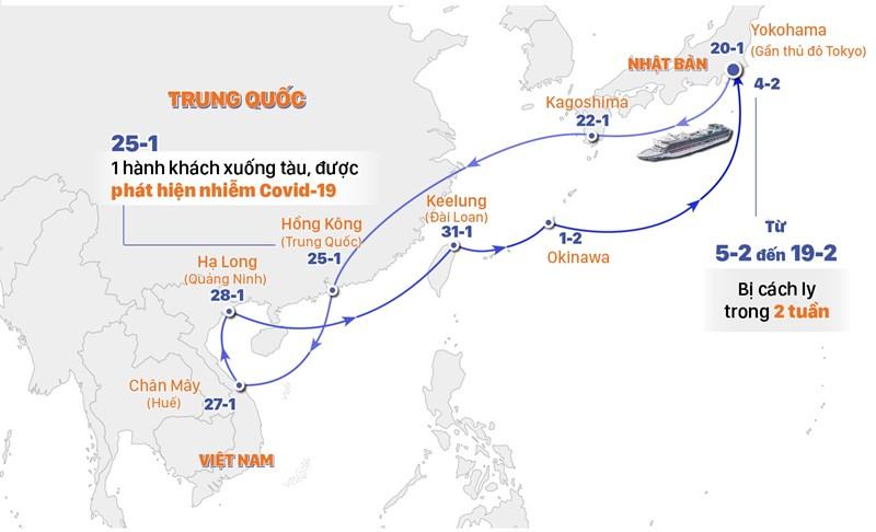 """[Infographic] Từ tàu du lịch hạng sang, Diamond Princess trở thành """"ổ dịch"""" Covid-19 - Ảnh 3"""