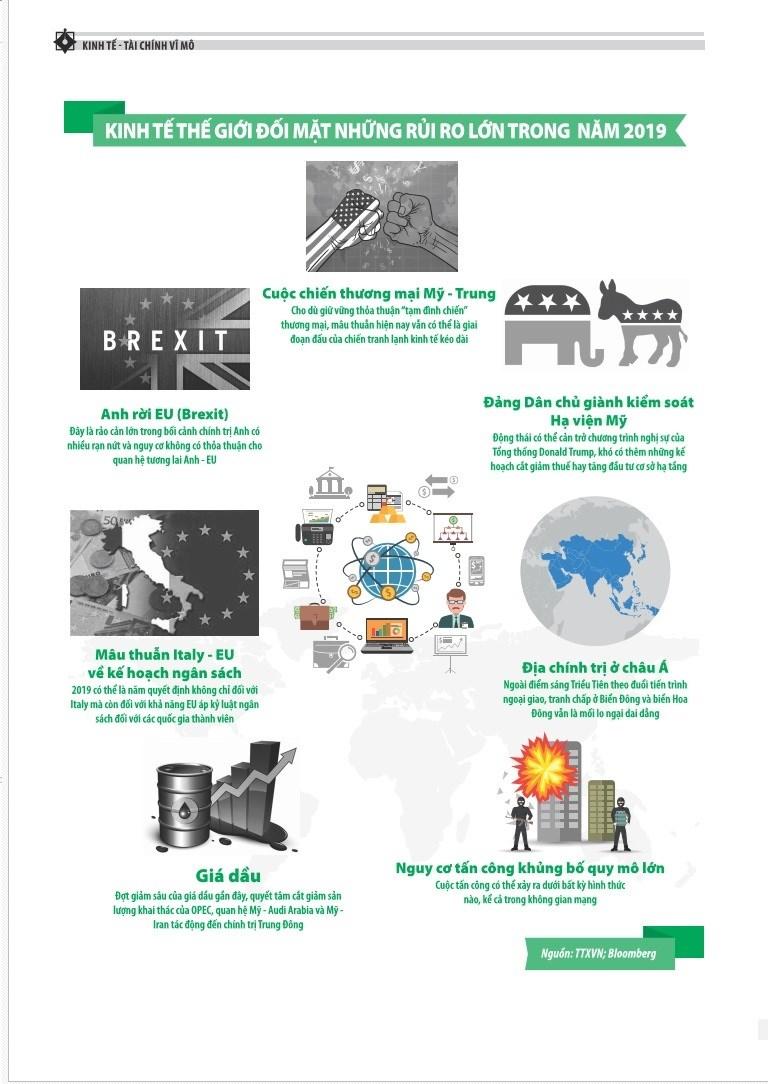 [Infographic] Kinh tế thế giới đối mặt với những rủi ro lớn trong năm 2019 - Ảnh 1