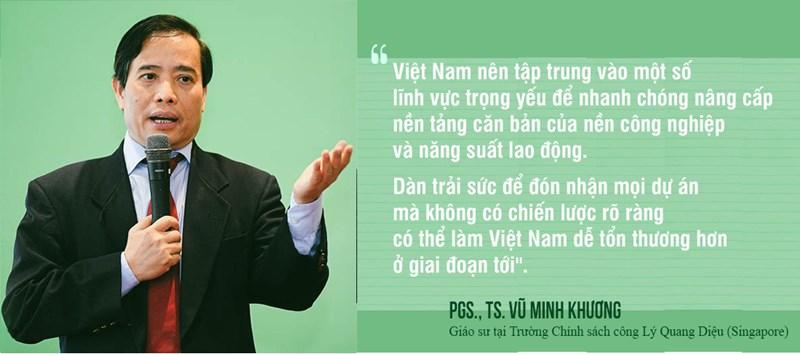 Hậu Covid-19, Việt Nam có khả năng thay thế Trung Quốc ra sao trong chuỗi cung ứng toàn cầu? - Ảnh 1