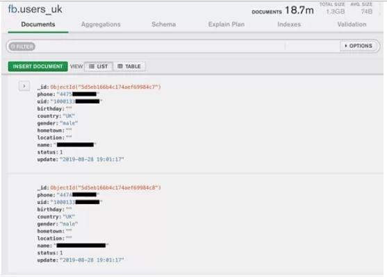Cơ sở dữ liệu của người dùng tại Anh, trong đó, mã vùng +44 là mã vùng của nước Anh.