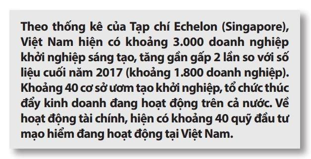 Thị trường vốn cho doanh nghiệp khởi nghiệp ở Việt Nam: Thực trạng và mô hình - Ảnh 1