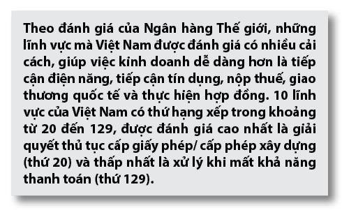 Nâng cao năng lực cạnh tranh quốc gia của Việt Nam trước yêu cầu mới  - Ảnh 2