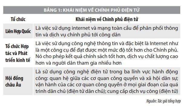 Phát triển chính phủ điện tử ở Việt Nam trong bối cảnh cách mạng công nghiệp 4.0 - Ảnh 1