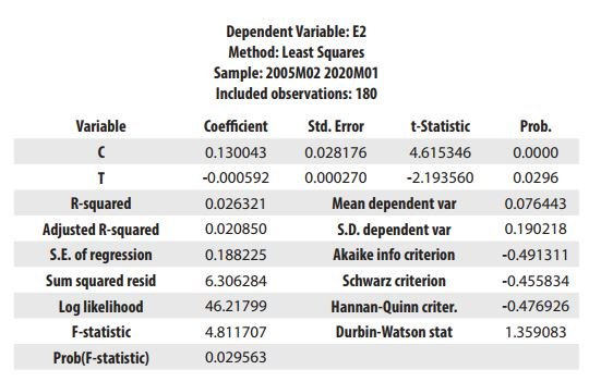 Ứng dụng của mô hình Lasso trong dự báo chỉ số kinh tế - Ảnh 18
