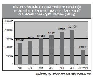 Triển vọng kinh tế Việt Nam năm 2020 - 2021  - Ảnh 3