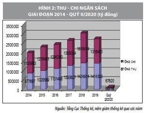 Triển vọng kinh tế Việt Nam năm 2020 - 2021  - Ảnh 2