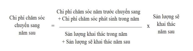 Bàn về phương pháp xác định giá thành sản phẩm tại các doanh nghiệp lâm nghiệp Việt Nam - Ảnh 6