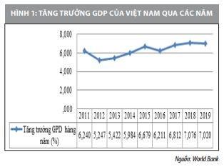 Một số vấn đề về kinh tế xanh tại Việt Nam  - Ảnh 3