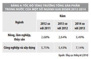 Một số vấn đề về kinh tế xanh tại Việt Nam  - Ảnh 5