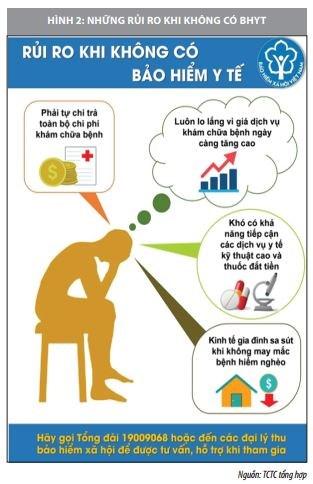 Hướng tới mục tiêu phát triển bảo hiểm y tế bền vững    - Ảnh 2