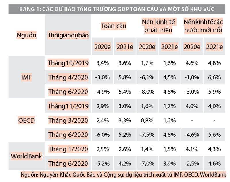 Biện pháp ứng phó đại dịch Covid-19 ở các nước và khuyến nghị đối với Việt Nam - Ảnh 1