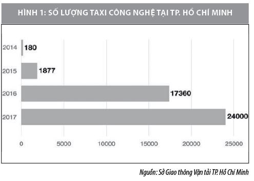 Kinh tế chia sẻ và tiềm năng phát triển tại Việt Nam - Ảnh 1