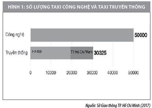 Một số vấn đề về quản lý thuế đối với hoạt động kinh tế chia sẻ - Ảnh 1