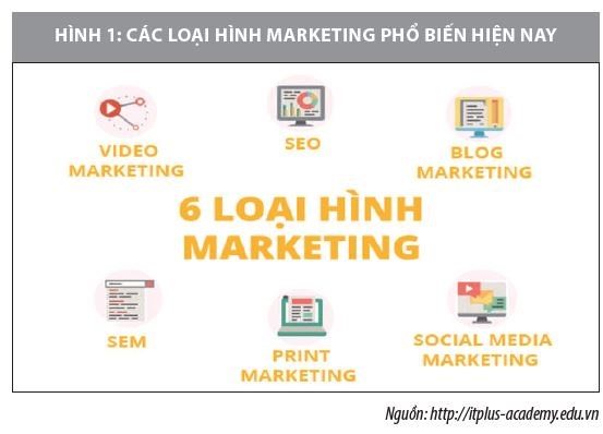Động cơ chia sẻ video quảng cáo trên mạng xã hội và hàm ý với Việt Nam - Ảnh 1