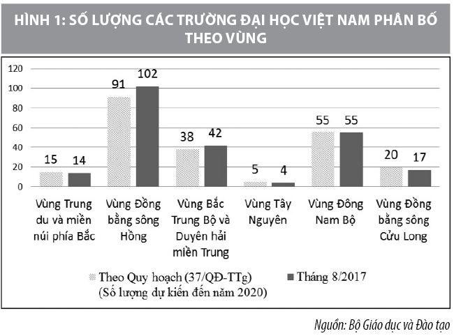 Phát triển nguồn nhân lực giáo dục Việt Nam trong kỷ nguyên số - Ảnh 1