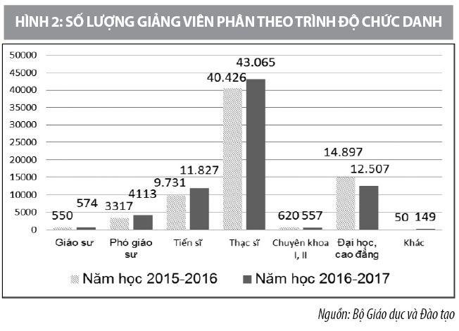 Phát triển nguồn nhân lực giáo dục Việt Nam trong kỷ nguyên số - Ảnh 2