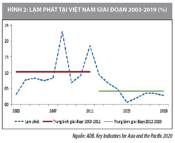 """Vì sao Việt Nam không xảy ra """"sốt vàng""""? - Ảnh 2"""