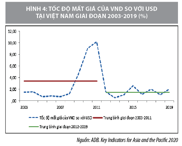 """Vì sao Việt Nam không xảy ra """"sốt vàng""""? - Ảnh 4"""