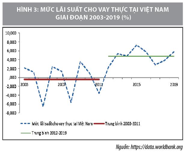 """Vì sao Việt Nam không xảy ra """"sốt vàng""""? - Ảnh 3"""