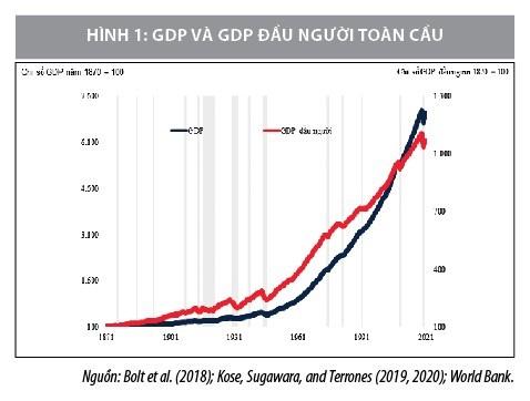 Triển vọng kinh tế thế giới năm 2021 - Ảnh 1