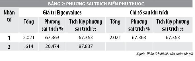 Hệ thống thông tin kế toán trong ERP tại các doanh nghiệp logistics ở TP. Hồ Chí Minh - Ảnh 2