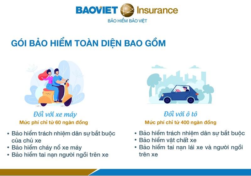 Giới thiệu về bảo hiểm xe cơ giới của Bảo hiểm Bảo Việt