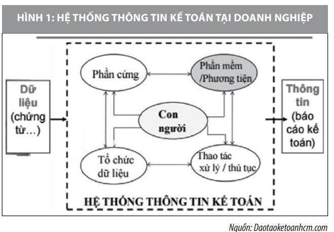 Kế toán quản trị chi phí trong các bệnh viện ở Việt Nam  - Ảnh 1