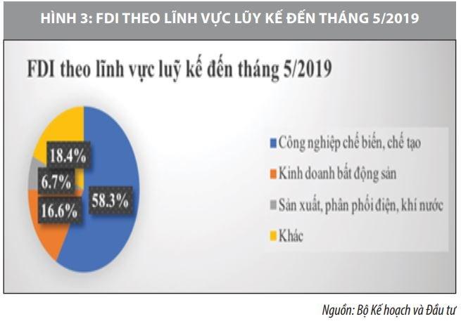 Thu hút FDI vào Việt Nam: Lượng tăng, chất chậm đổi  - Ảnh 4