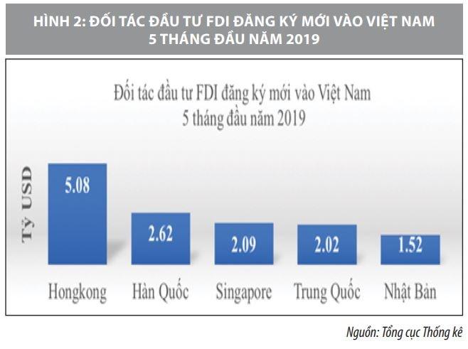 Thu hút FDI vào Việt Nam: Lượng tăng, chất chậm đổi  - Ảnh 3