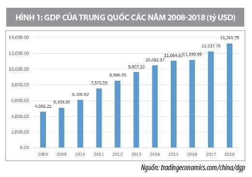 Bài học từ Chính sách nâng cao hiệu quả đầu tư công ở Trung Quốc - Ảnh 1