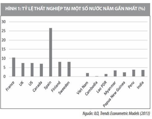 """Ảnh hưởng của những doanh nghiệp """"sống thực vật"""" tới tăng trưởng kinh tế Việt Nam - Ảnh 3"""
