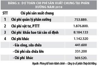 Kế toán quản trị chi phí trong các doanh nghiệp sản xuất thép tại TP. Đà Nẵng - Ảnh 3