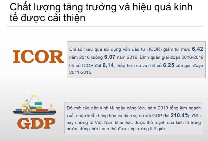 """Kết thúc năm 2019: Kinh tế đã """"bứt phá"""" - Ảnh 2"""