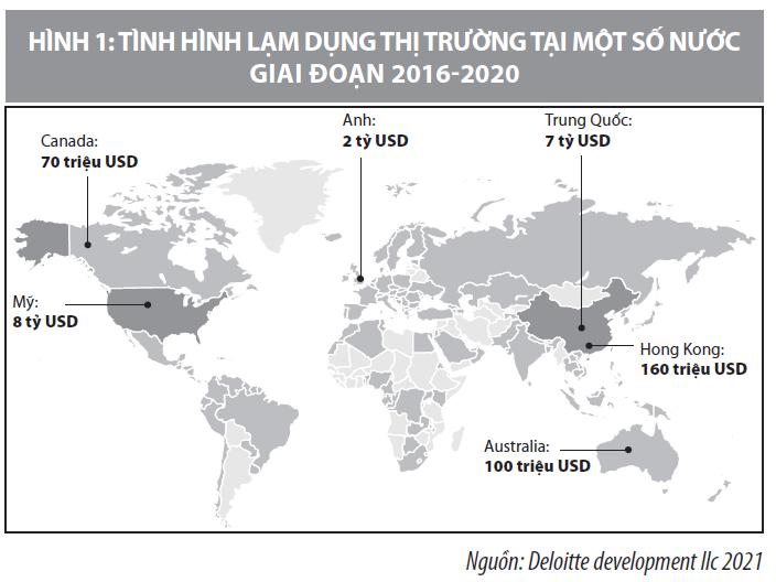Nâng cao hiệu quả giám sát thị trường chứng khoán Việt Nam - Ảnh 1