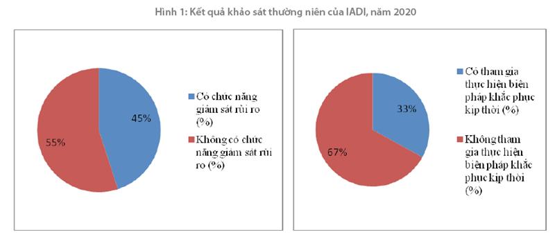 Phát hiện sớm các tổ chức tín dụng yếu kém: Cần cơ chế cho Bảo hiểm tiền gửi Việt Nam - Ảnh 1
