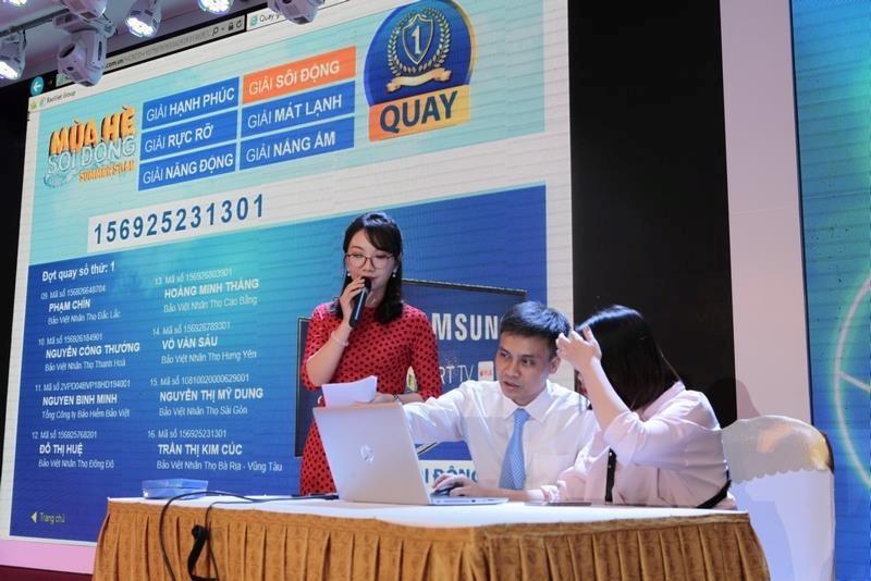 Danh sách chi tiết 241 khách hàng may mắn trúng thưởng được công bố trên website Bảo Việt và thông báo trực tiếp tới khách hàng.