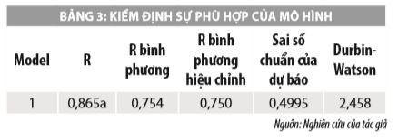 Ảnh hưởng của tài chính vi mô tới thu nhập của hộ nghèo ở các huyện miền núi tỉnh Thanh Hóa - Ảnh 2