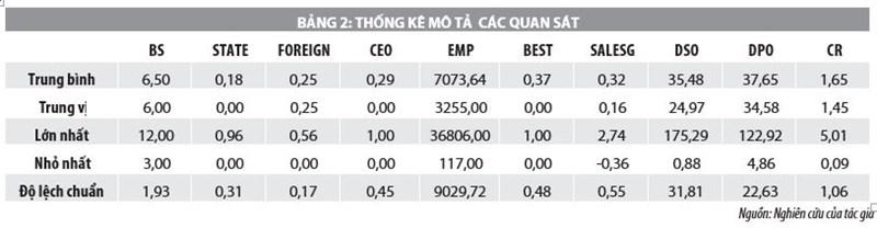 Lý thuyết các bên liên quan và hiệu quả các công ty niêm yết tại Việt Nam - Ảnh 2