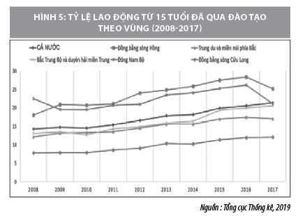 Thực trạng chính sách ưu đãi thu hút FDI vào Việt Nam hiện nay - Ảnh 5