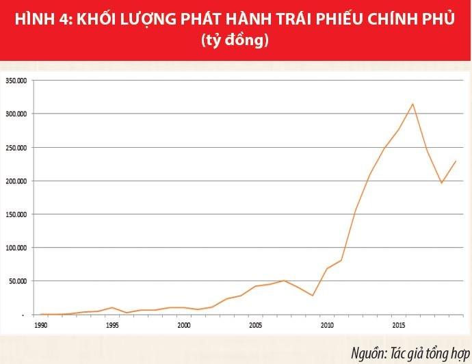 Kho bạc Nhà nước Việt Nam phát triển hiện đại, hoạt động hiệu lực, hiệu quả - Ảnh 3