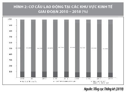 Nghiên cứu quy mô lao động tại khu vực kinh tế phi chính thức ở Việt Nam - Ảnh 2