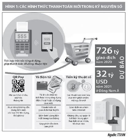Kiểm soát các hình thức thanh toán trong khu vực kinh tế phi chính thức ở Việt Nam - Ảnh 1