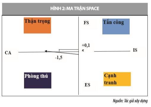 Phát triển thị trường vận tải container đường biển tuyến quốc tế cho doanh nghiệp Việt Nam - Ảnh 4