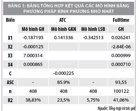 Đo lường mức độ bất cân xứng thông tin trên thị trường chứng khoán phái sinh Việt Nam - Ảnh 3