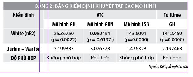 Đo lường mức độ bất cân xứng thông tin trên thị trường chứng khoán phái sinh Việt Nam - Ảnh 4