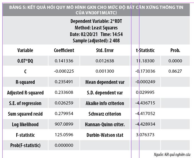 Đo lường mức độ bất cân xứng thông tin trên thị trường chứng khoán phái sinh Việt Nam - Ảnh 7