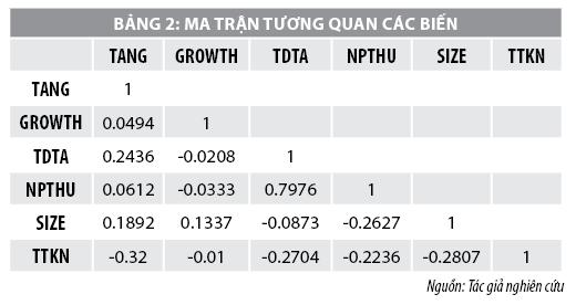 Các yếu tố tác động đến lợi nhuận của doanh nghiệp ngành Thép niêm yết trên thị trường chứng khoán - Ảnh 2