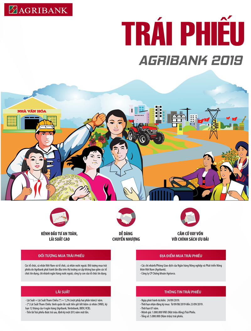Agribank phát hành 5.000 tỷ đồng trái phiếu, lãi suất dự kiến trên 8% - Ảnh 1